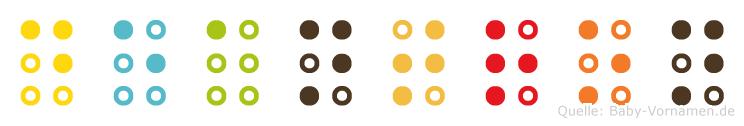 Deantron in Blindenschrift (Brailleschrift)