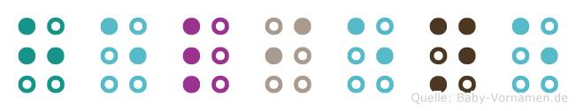 Heliene in Blindenschrift (Brailleschrift)