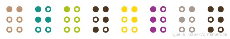 Chandlin in Blindenschrift (Brailleschrift)