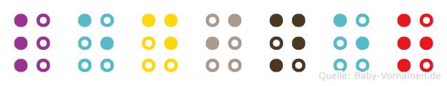 Lediner in Blindenschrift (Brailleschrift)