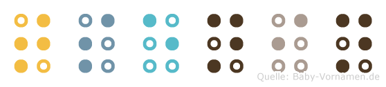 Tsenin in Blindenschrift (Brailleschrift)