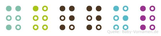 Mannel in Blindenschrift (Brailleschrift)