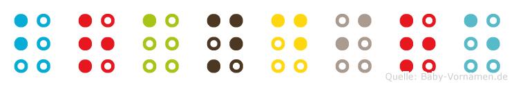 Brandire in Blindenschrift (Brailleschrift)