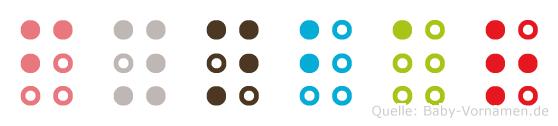 Fynbar in Blindenschrift (Brailleschrift)