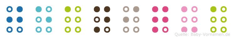 Jeaniqua in Blindenschrift (Brailleschrift)