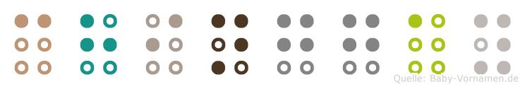 Chinggay in Blindenschrift (Brailleschrift)