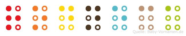 Rodneca in Blindenschrift (Brailleschrift)