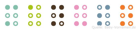 Manuso in Blindenschrift (Brailleschrift)