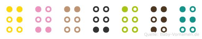 Duc-Anh in Blindenschrift (Brailleschrift)