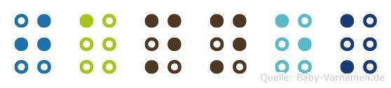 Jannek in Blindenschrift (Brailleschrift)