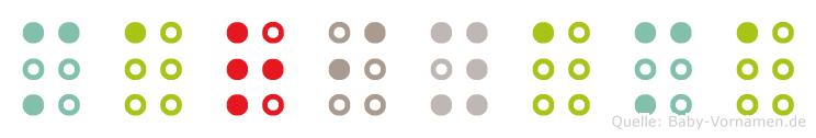 Mariyama in Blindenschrift (Brailleschrift)
