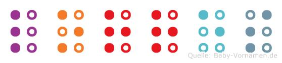 Lorres in Blindenschrift (Brailleschrift)