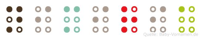Nimiria in Blindenschrift (Brailleschrift)