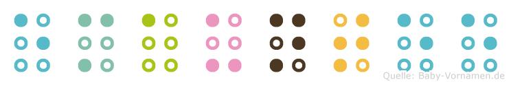 Emauntee in Blindenschrift (Brailleschrift)