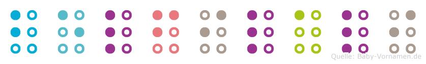 Belfilali in Blindenschrift (Brailleschrift)
