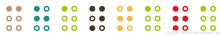 Chantara in Blindenschrift (Brailleschrift)