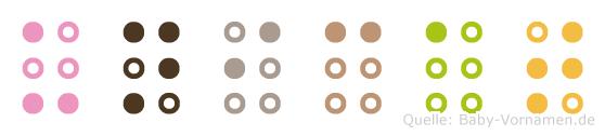 Unicat in Blindenschrift (Brailleschrift)