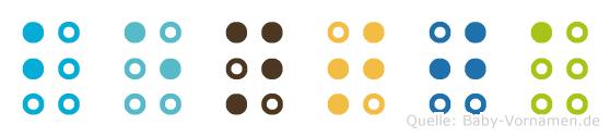 Bentja in Blindenschrift (Brailleschrift)