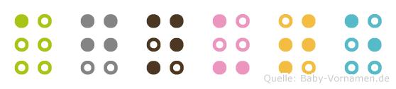 Agnute in Blindenschrift (Brailleschrift)