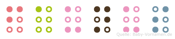 Faunus in Blindenschrift (Brailleschrift)