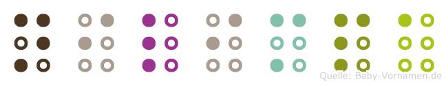 Nilimpa in Blindenschrift (Brailleschrift)