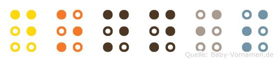Donnis in Blindenschrift (Brailleschrift)