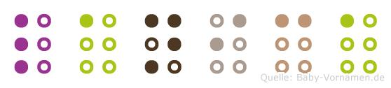 Lanica in Blindenschrift (Brailleschrift)