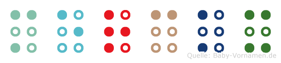 Merckx in Blindenschrift (Brailleschrift)