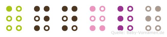 Annuli in Blindenschrift (Brailleschrift)