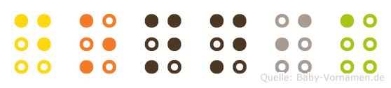 Donnia in Blindenschrift (Brailleschrift)