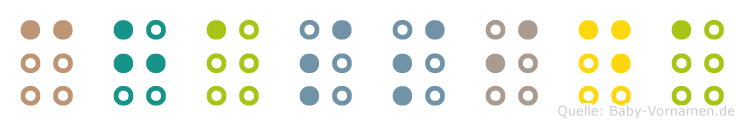 Chassida in Blindenschrift (Brailleschrift)