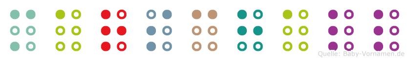 Marschall in Blindenschrift (Brailleschrift)
