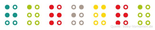 Haridra in Blindenschrift (Brailleschrift)