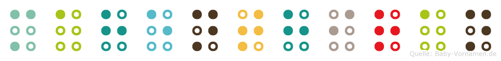 Mahenthiran in Blindenschrift (Brailleschrift)