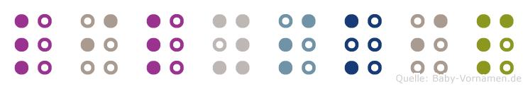 Lilyskip in Blindenschrift (Brailleschrift)