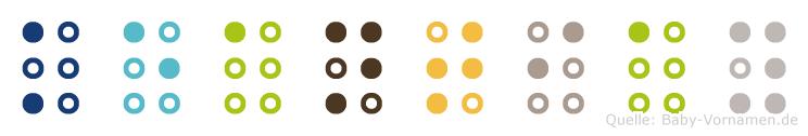 Keantiay in Blindenschrift (Brailleschrift)