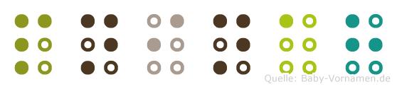 Pninah in Blindenschrift (Brailleschrift)