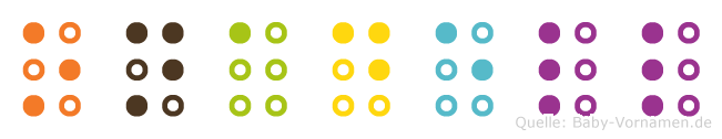 Onadell in Blindenschrift (Brailleschrift)