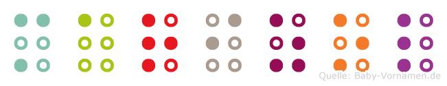 Marizol in Blindenschrift (Brailleschrift)