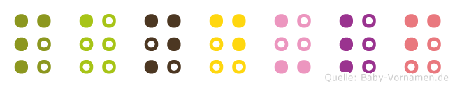 Pandulf in Blindenschrift (Brailleschrift)