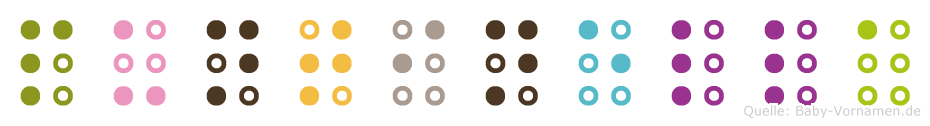 Puntinella in Blindenschrift (Brailleschrift)