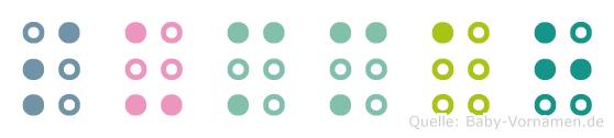 Summah in Blindenschrift (Brailleschrift)