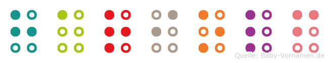 Hariolf in Blindenschrift (Brailleschrift)