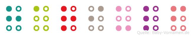 Hariulf in Blindenschrift (Brailleschrift)