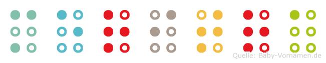 Meritra in Blindenschrift (Brailleschrift)
