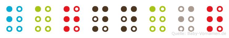 Barnnair in Blindenschrift (Brailleschrift)