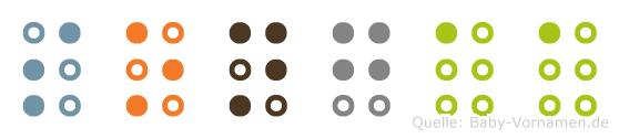 Songaa in Blindenschrift (Brailleschrift)