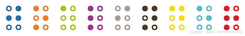 Joalinder in Blindenschrift (Brailleschrift)