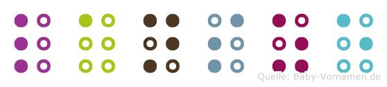 Lansze in Blindenschrift (Brailleschrift)