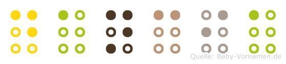 Dancia in Blindenschrift (Brailleschrift)
